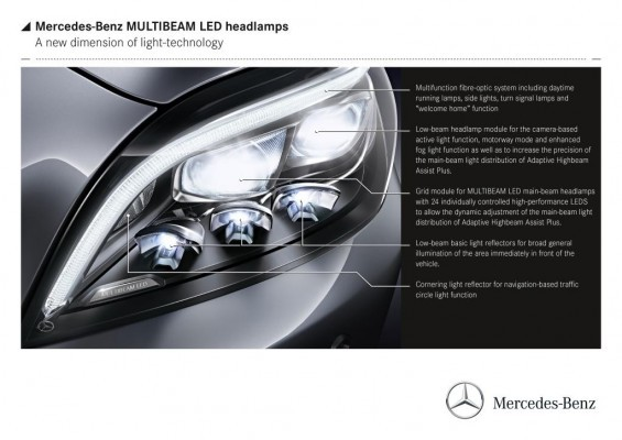 2015 Mercedes-Benz CLS Multibeam LED headlights 4