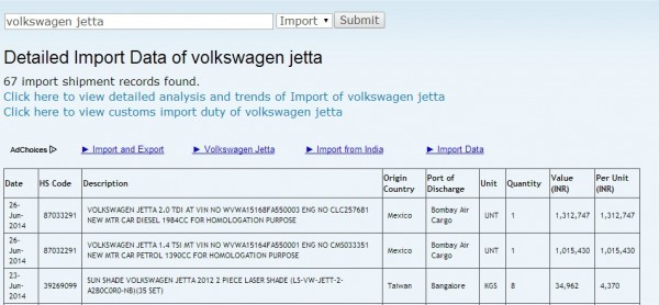 2015 VW Jetta 1.4 TFSI for homologation