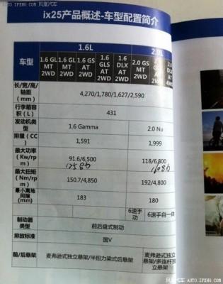Hyundai ix25 brochure