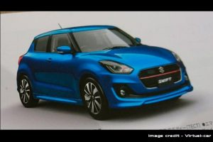 2017 Maruti Swift India