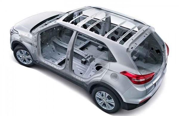 Hyundai Creta Structure Top View Image