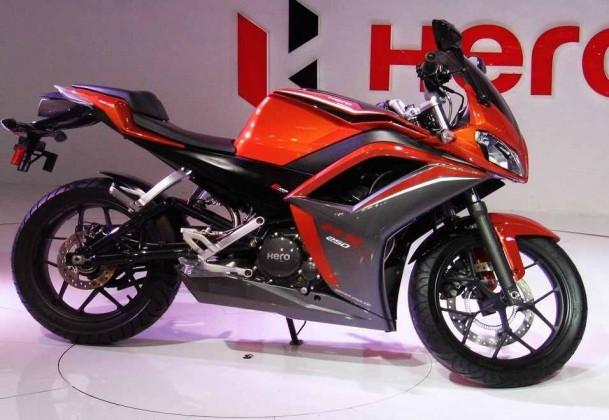 Hero HX250R India