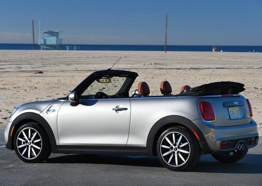 Mini Cooper S Convertible India Colours