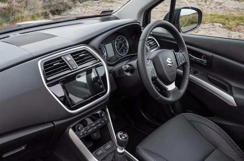 2017 Maruti S Cross facelift interior