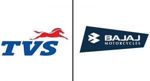 TVS vs Bajaj Madras High Court