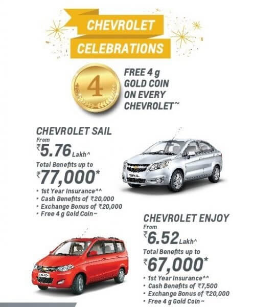 2016 Discounts & Benefits on Chevrolet Cars