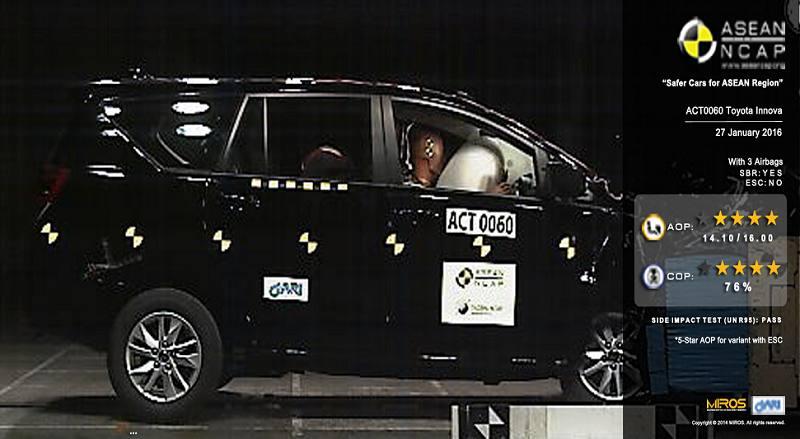 Toyota Innova Crysta ASEAN NCAP