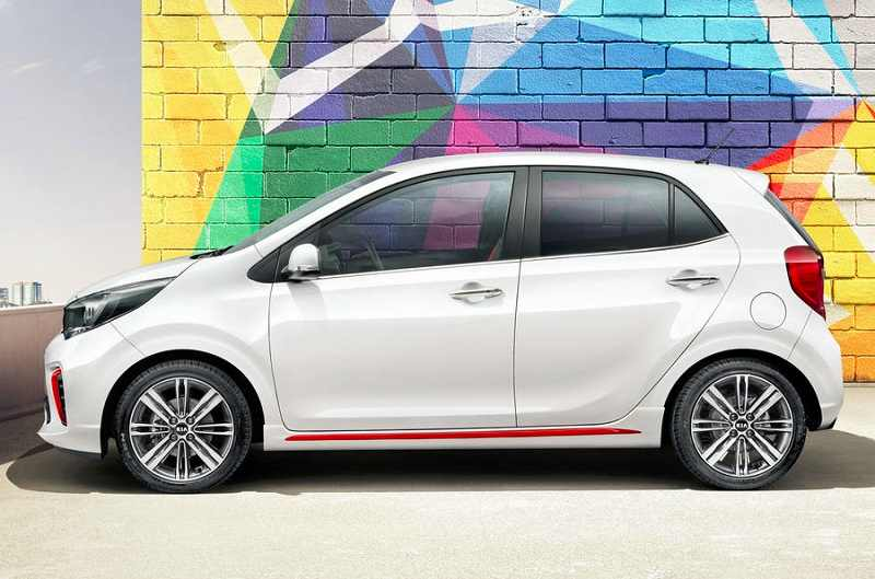 kia picanto india launch date price specifications images. Black Bedroom Furniture Sets. Home Design Ideas