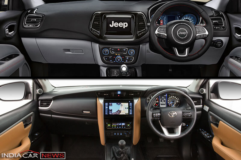 Jeep Compass Vs Toyota Fortuner Price Specs Features