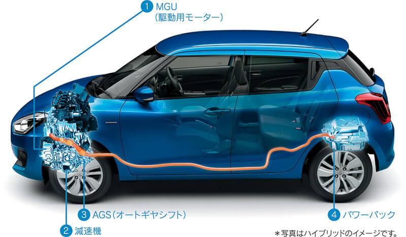 New Suzuki Swift Hybrid Side Profile