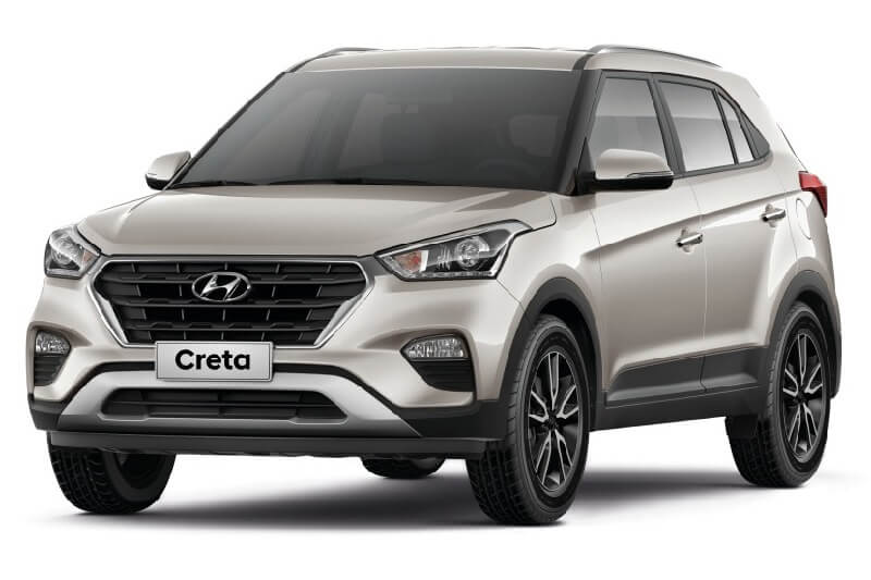 Hyundai Creta 2018 Price in India