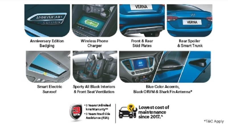 Hyundai Verna Anniversary Edition Price