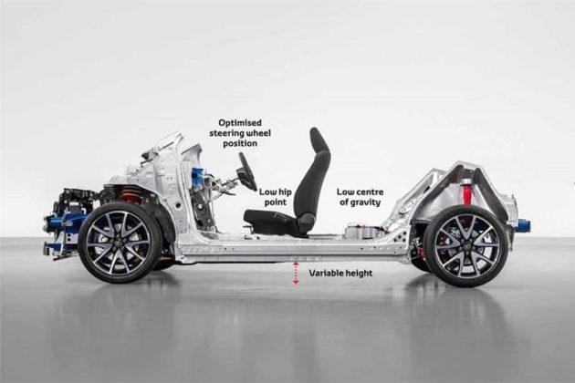 New Toyota Platform For Small Cars